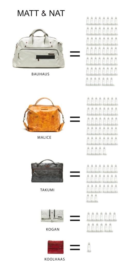 matt-nat-handbags